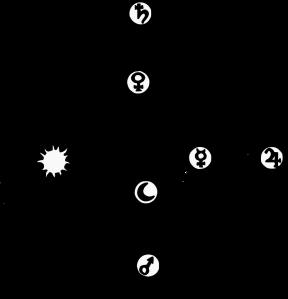 diagram planets